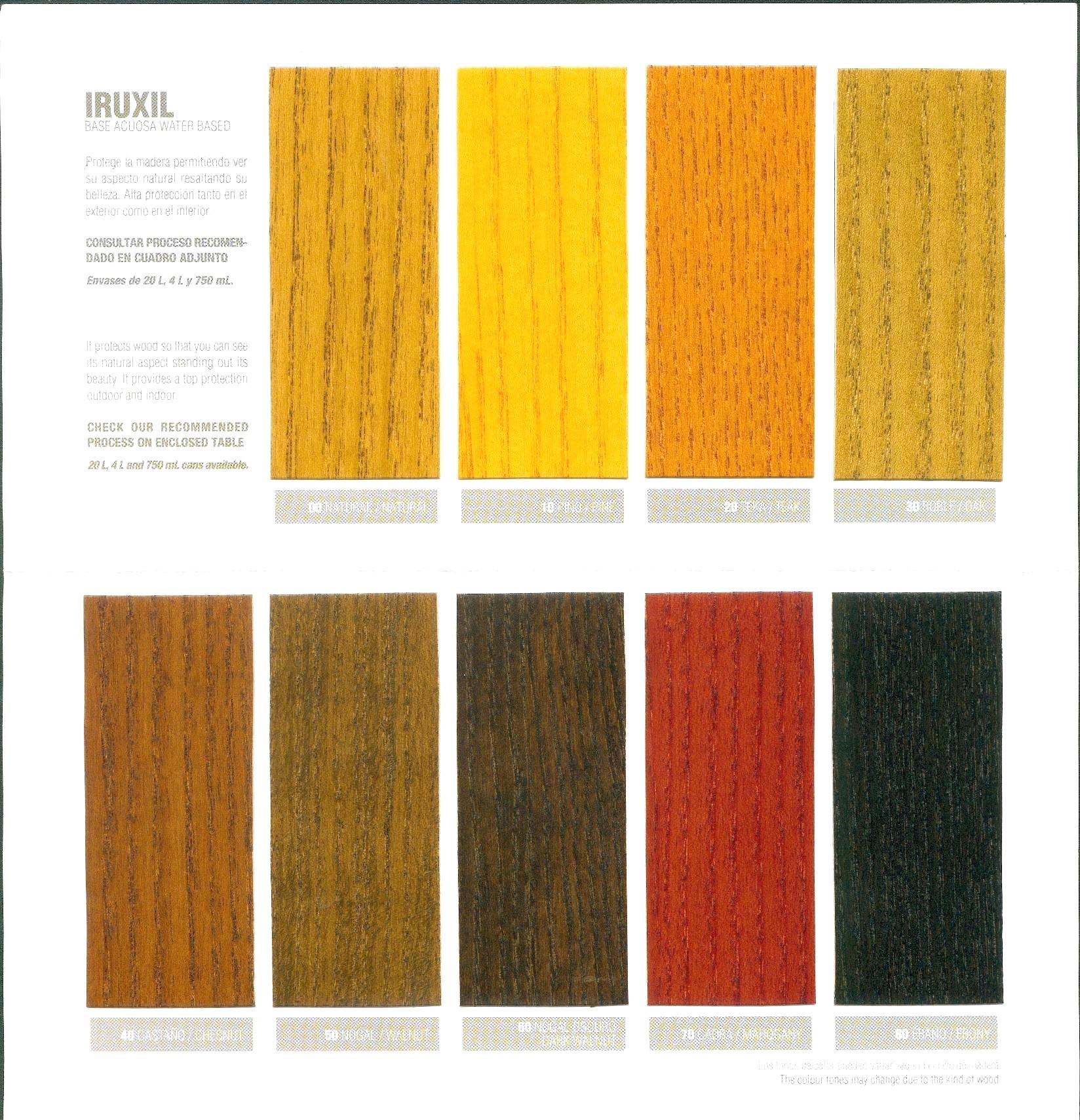 Armoire à Fusil Castorama Inspirant Galerie Renover Meuble Bois Sans Decaper Cheap Peinture Meuble Bois Sans