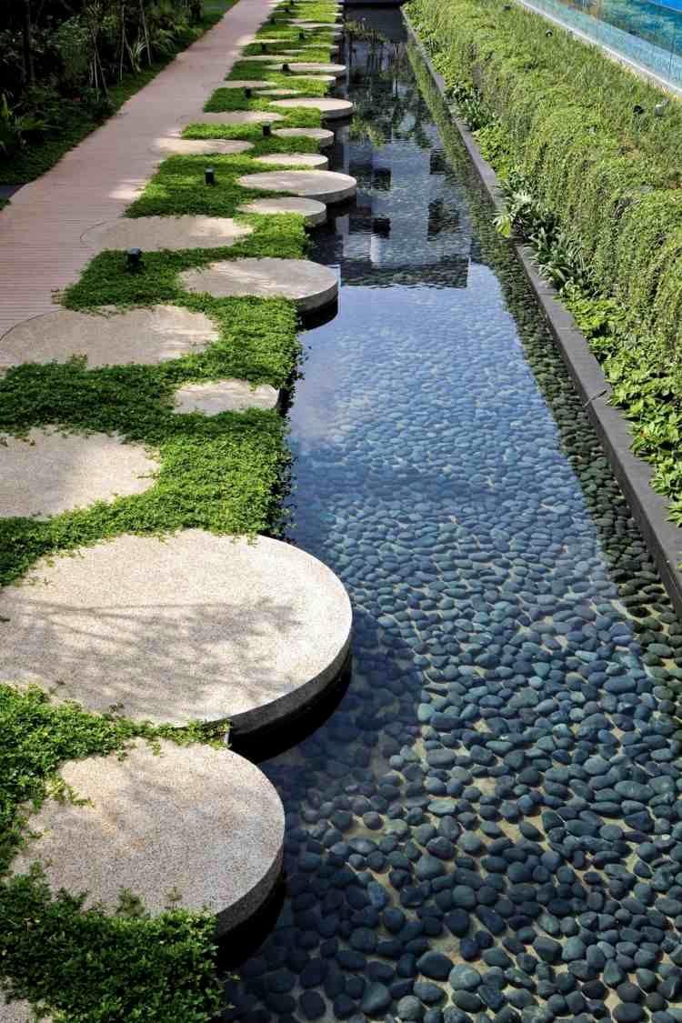 Bassin Jardin Moderne Élégant Images Jardin Moderne Zen Meilleur De Jardin Zen S Inspirational Creation