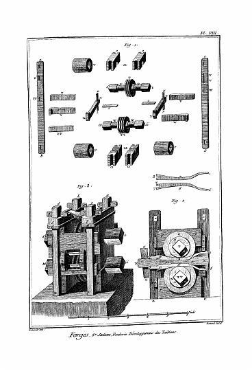 Boulanger Miroir Grossissant Beau Photographie Encyclopé De Diderot Et D Alembert F