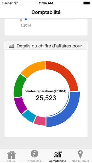 Canapé Déplimousse Ikea Meilleur De Stock Fidsud Cdba Dans L App Store