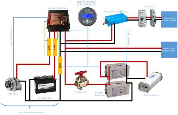 Connecteur Mc4 Leroy Merlin Beau Images Les 99 Meilleures Images Du Tableau Installation électrique Sur