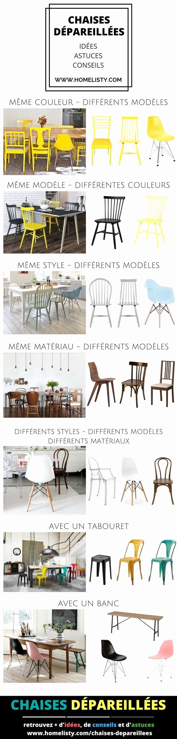 Cuisine Ikea Ringhult Nouveau Collection Acheter Une Cuisine Ikea Luxe Ikea Ringhult Kitchen Drawers Google