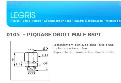 Depot Brico Roanne Nouveau Stock Presseur Brico Depot Excellent Presseur Brico Depot with