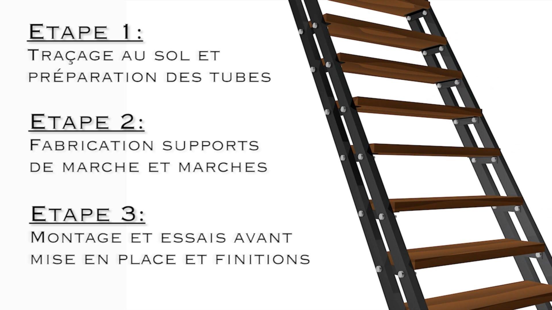 Echelle De Meunier Leroy Merlin Meilleur De Stock Plupart De Spectaculaire Escalier Pour Grenier Mod¨le De La Domicile