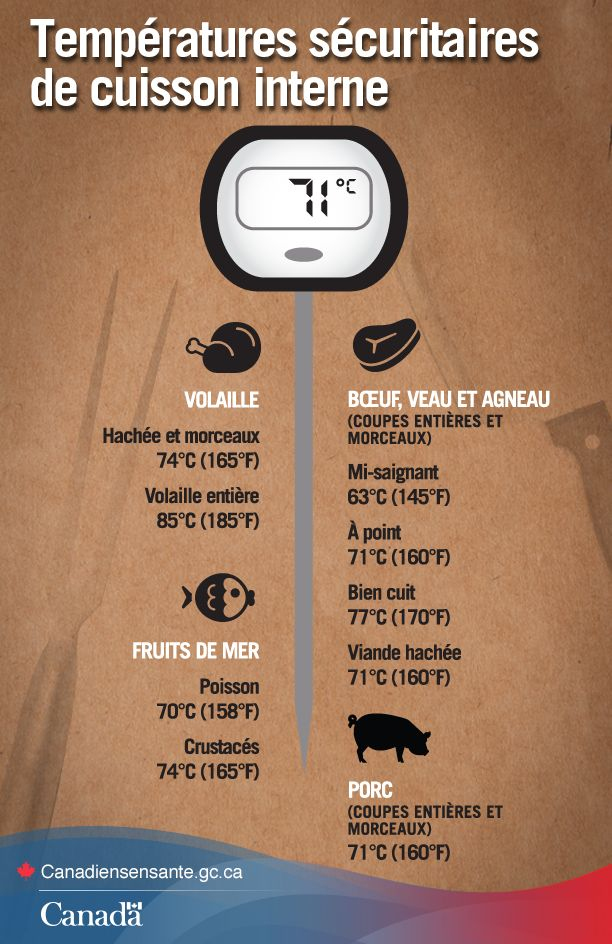 Fiche Crap Cuisine Beau Stock Les 26 Meilleures Images Du Tableau Alimentation Food Sur