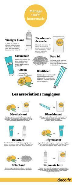 Fiche Crap Restaurant Beau Images 136 Best astuces Maison Images On Pinterest