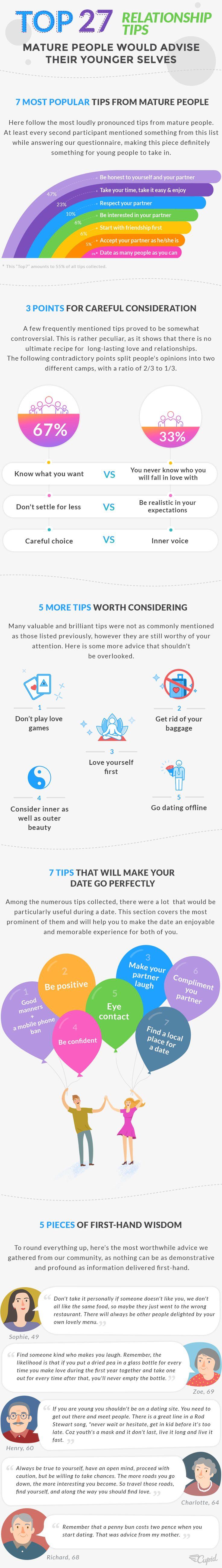Fiche Crap Restaurant Impressionnant Images Les 14 Meilleures Images Du Tableau Relationships Infographics Sur