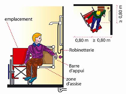 Hauteur Miroir Pmr Luxe Collection 41 Luxe Image De Hauteur Robinet Douche
