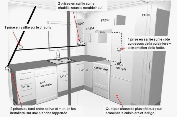 Hauteur Standard Meuble Salle De Bain Frais Image Inspirant Hauteur Standard Plan De Travail Cuisine Sweettater
