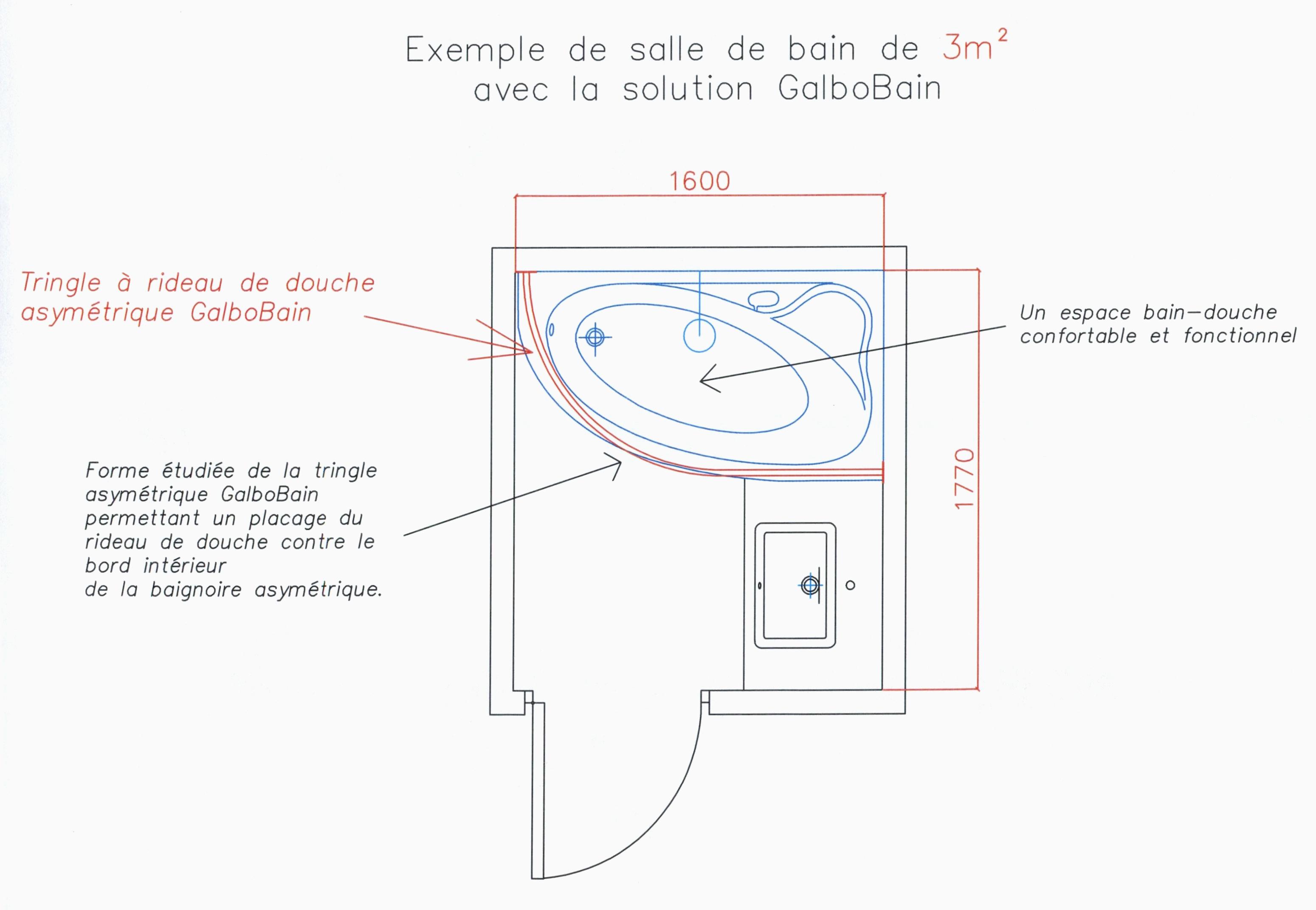 Hauteur Standard Meuble Salle De Bain Inspirant Photographie Hauteur Standard Meuble Salle De Bain Quelle Hauteur De Meuble