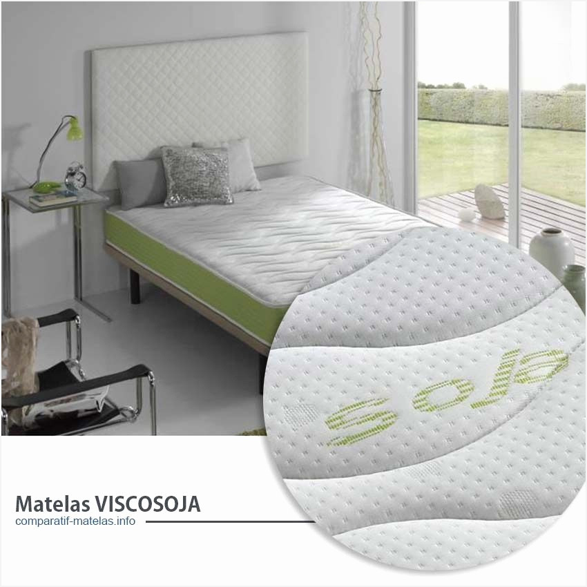 Ikea Housse Clic Clac Inspirant Photos Matelas 180x200 Ikea Effectivement Sumberl Aw
