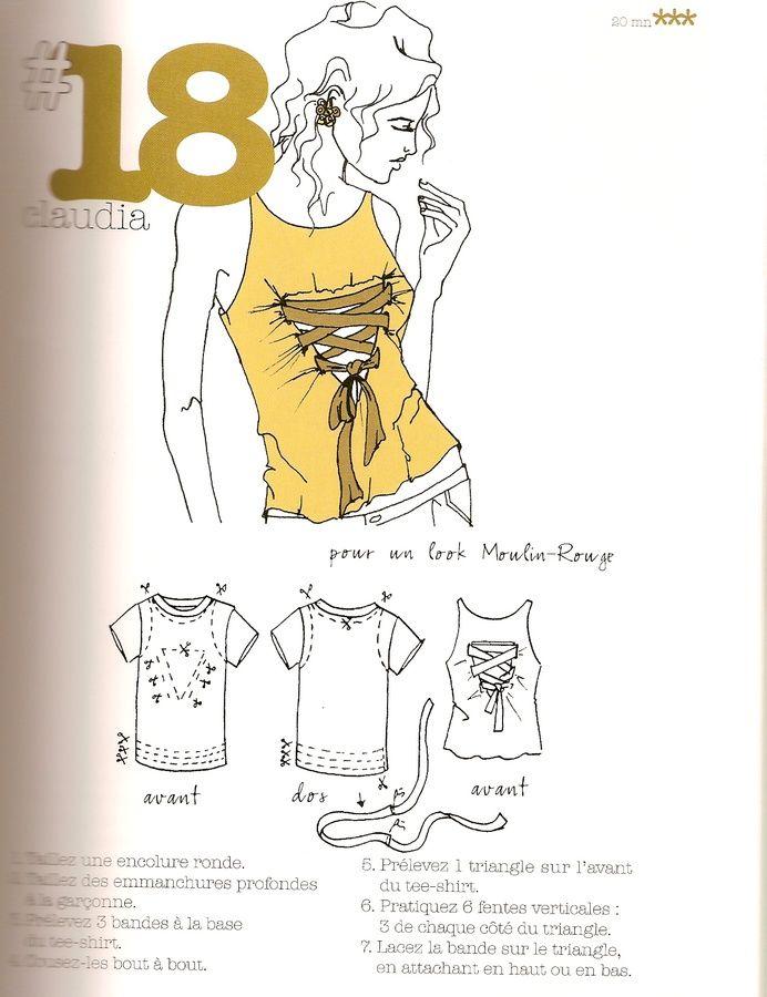 Les Fees Tisseuses Beau Image Les Fées Tisseuses Transformation De Tee Shirt En