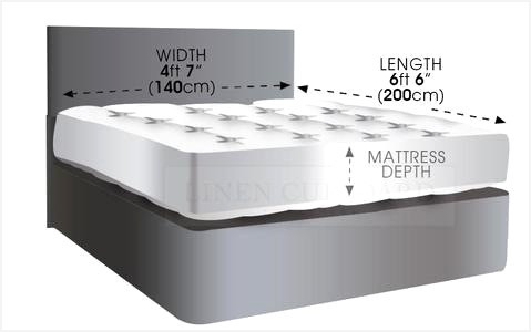 Lit 160x190 Ikea Beau Galerie Matelas 160 X 200 Effectivement Sumberl Aw