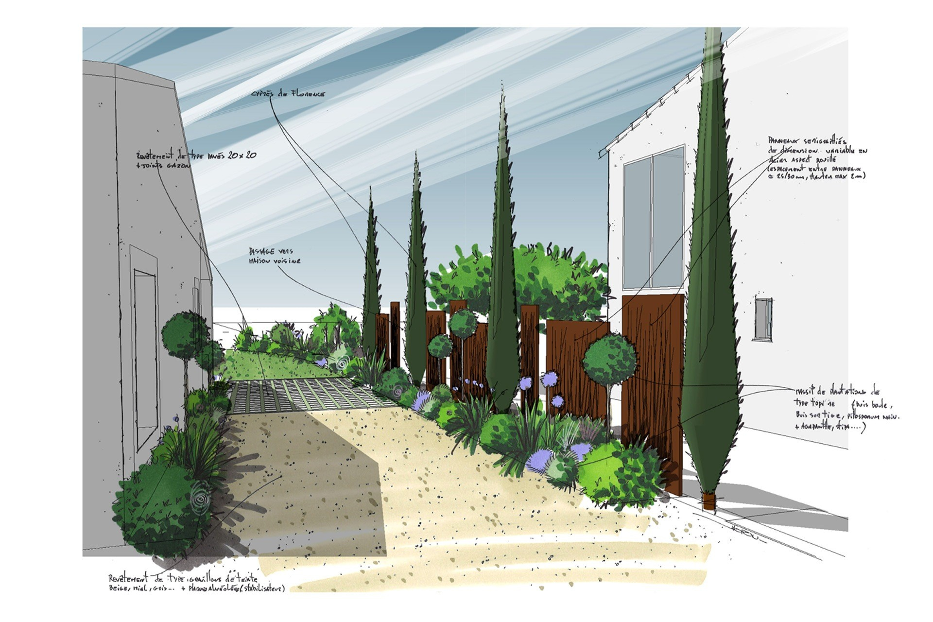 Magasin Habitat Et Jardin Frais Photos Les Jardin De Provence 1776