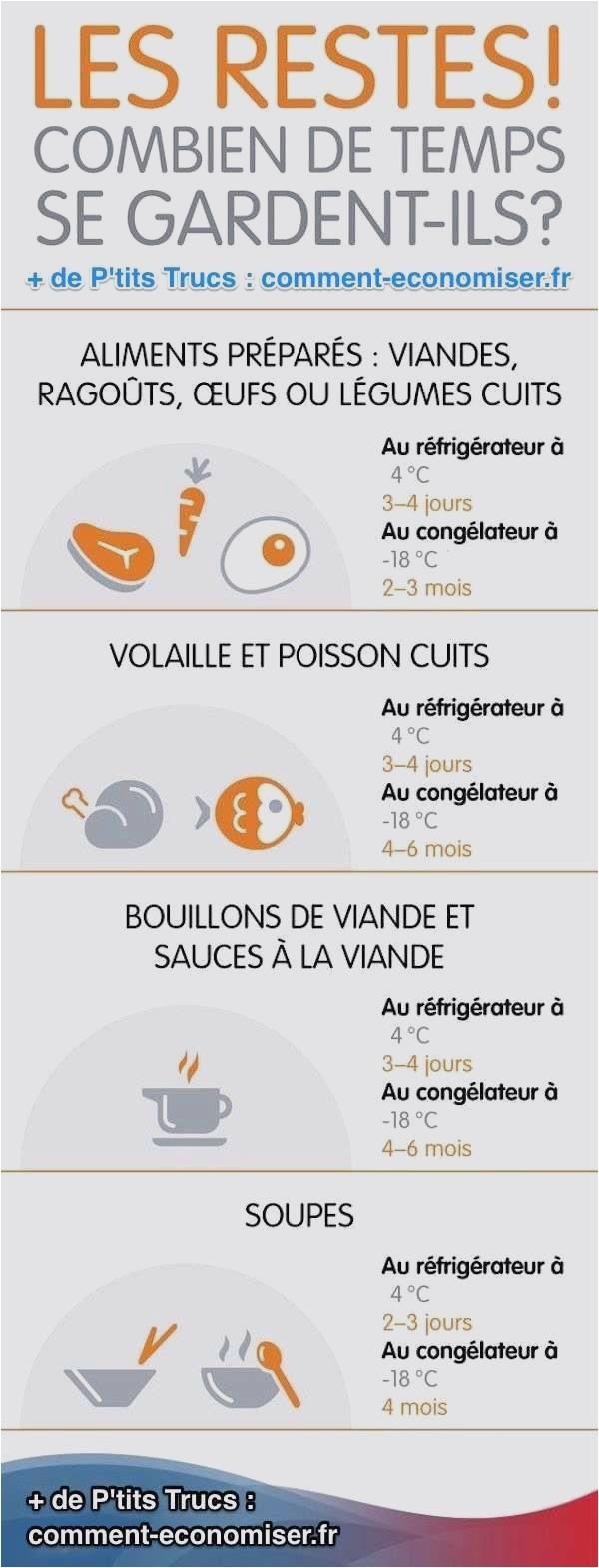 Moucherons Cuisine solution Inspirant Image Moucheron Dans La Cuisine Unique Fasciné Moucheron Cuisine solution