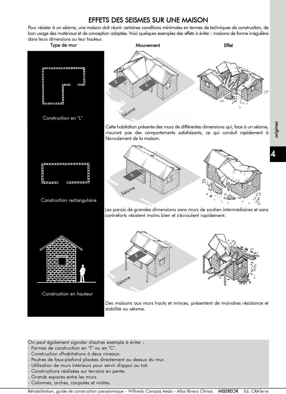 Mur De Bulles Pas Cher Meilleur De Images Guide De Construction Parasismique Arch Wilfredo Carazas Aedo
