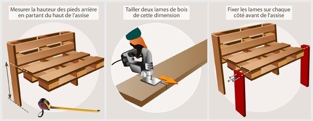 Plan Banc Palette Nouveau Photos Fabriquer Un Fauteuil Luxe Plan Fauteuil En Palette De Bois Luxe