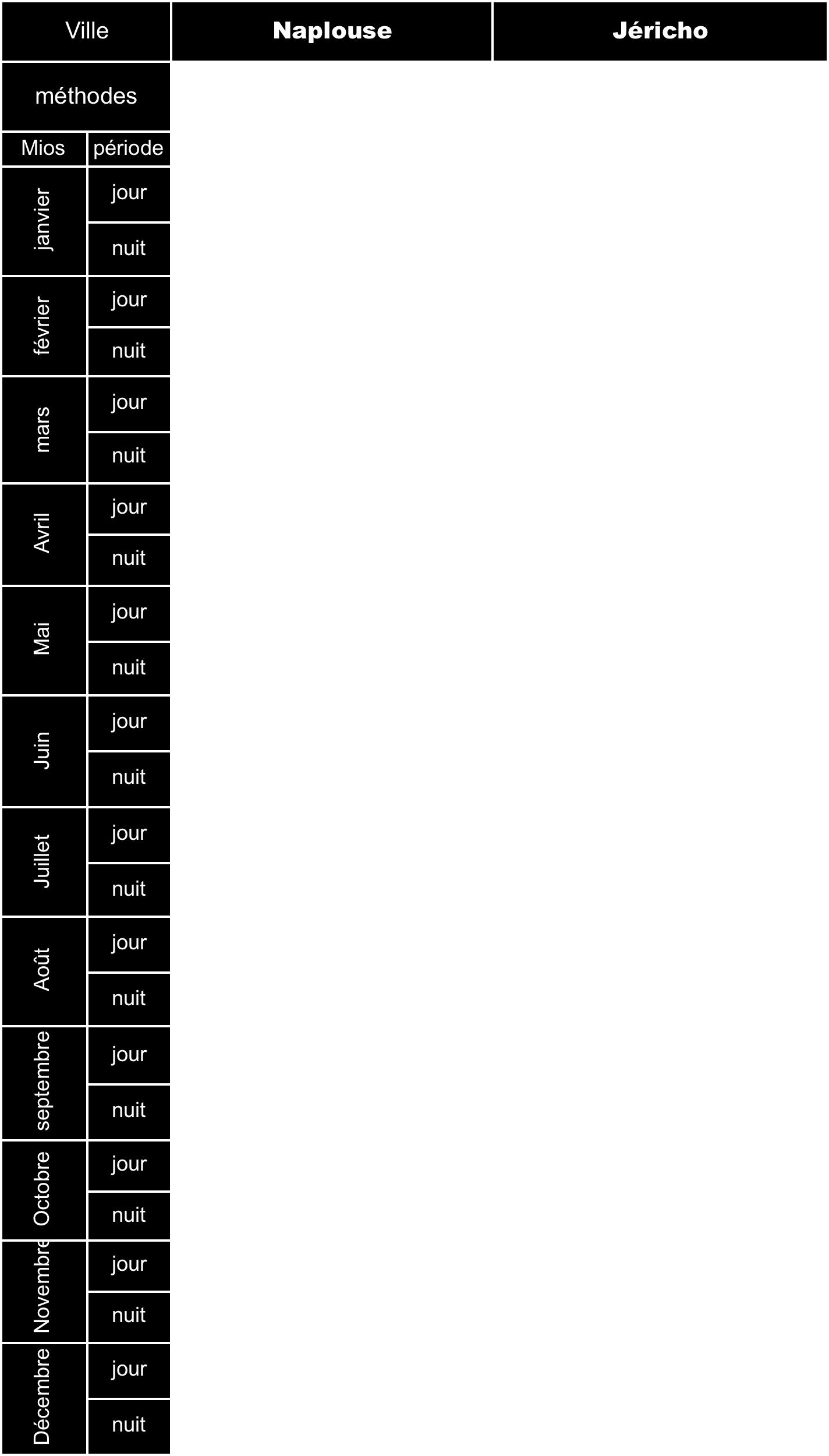 Protège Canapé Cuir Anti Glisse Élégant Galerie Résultat Supérieur 60 Impressionnant Si¨ge Informatique Ergonomique