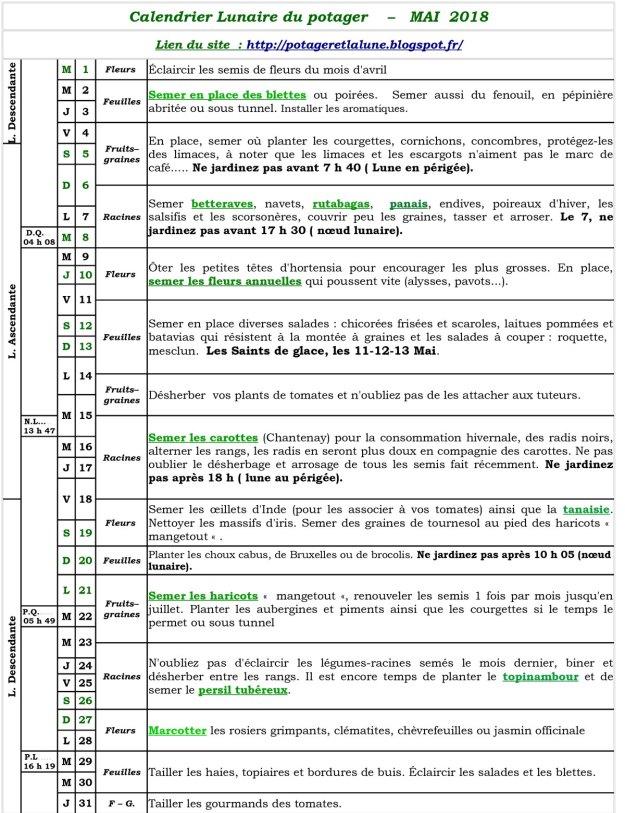 Rustica Calendrier Lunaire Juillet 2017 Unique Photos Calendrier Plantation Potager Lune Lune Et Travaux Que Planter En