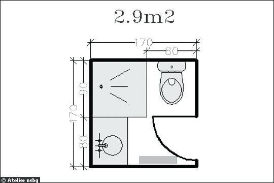 Salle De Bain 4m2 Ikea Élégant Stock Plan De Travail Salle De Bain Ikea Meilleur Ment Amacnager Une Salle