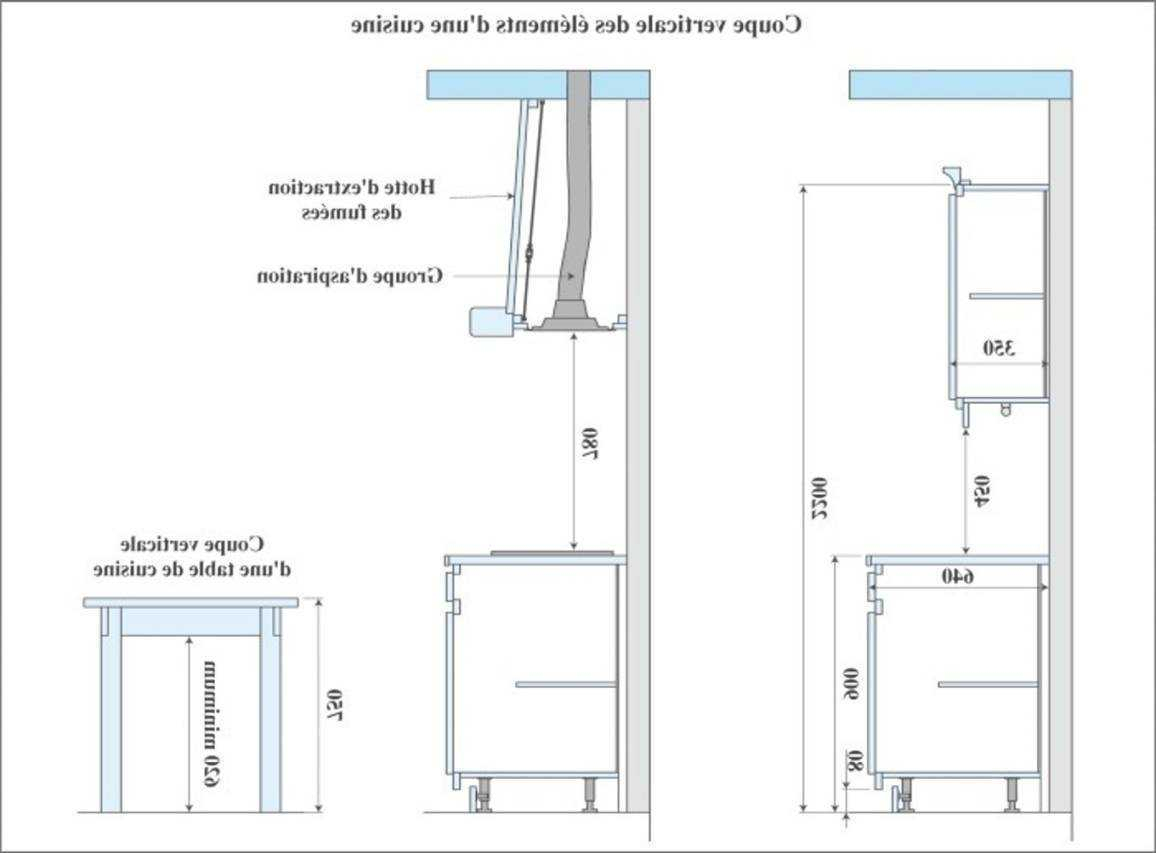 Salle De Bain 4m2 Ikea Impressionnant Photos Plan Salle De Bain Pmr