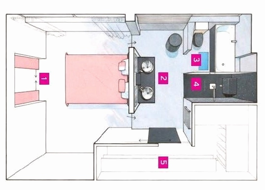 Suite Parentale Avec Salle De Bain Et Dressing Plan Luxe Images 24 Luxe Plan Chambre Parentale Avec Salle De Bain Et Dressing