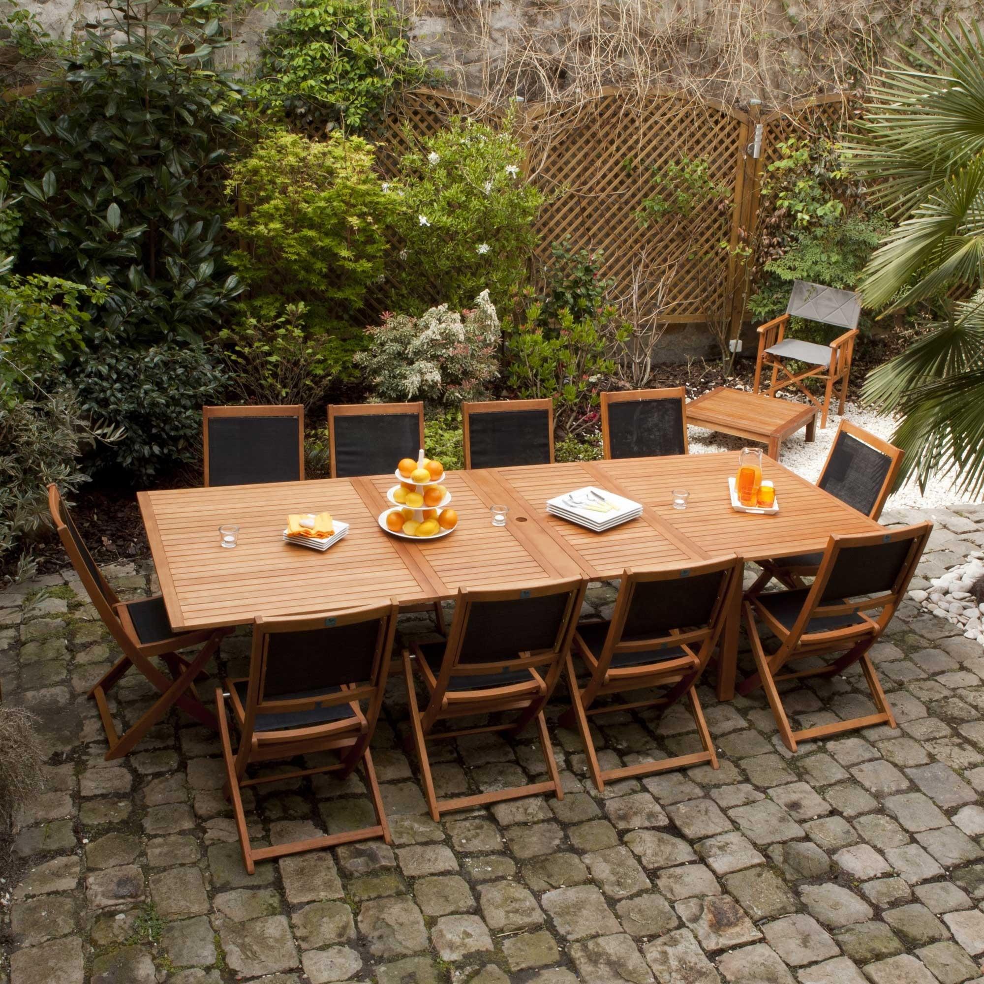 Table Et Chaises De Jardin Leclerc Inspirant Galerie Petite Table Ronde De Jardin Leclerc 4203