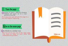 Traduire Drap En Anglais Luxe Photographie Les 114 Meilleures Images Du Tableau School Sur Pinterest
