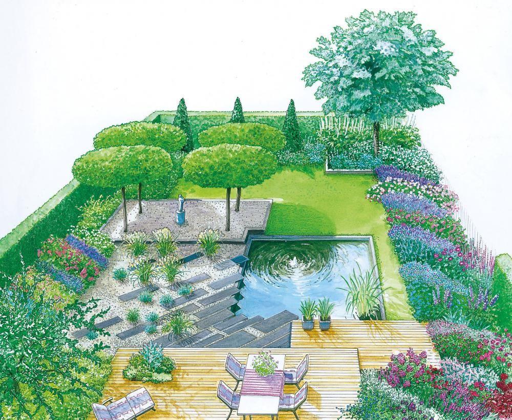 Urban Confort Nice Frais Galerie Gestaltungstipps Für Moderne Gärten