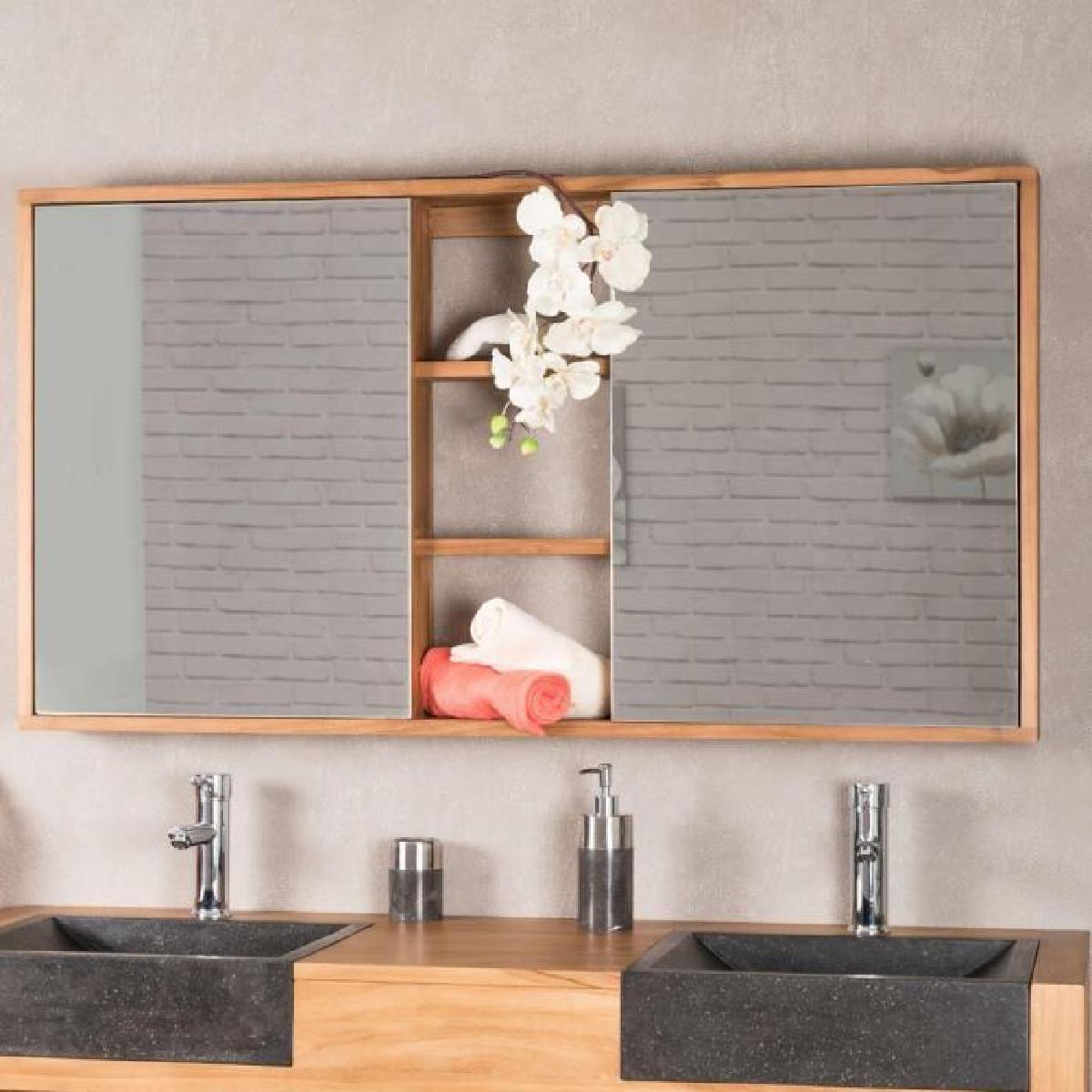 Vente Privée Robinetterie Beau Images Meuble Salle De Bain Vente Privee Simple Rsultat Suprieur Meuble